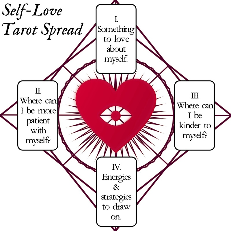 A Simple Self-Love Tarot Spread - Interrobang Tarot Blog